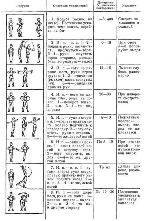 комплекс физических упражнений таблица