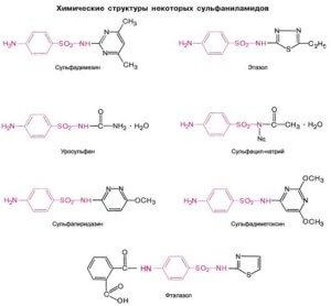 химические структуры лекарств